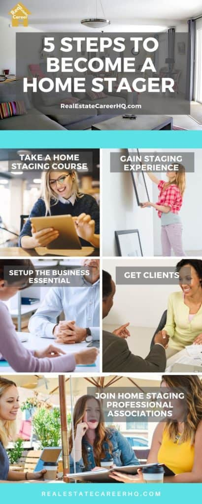 Steps to become a home stager Iowa