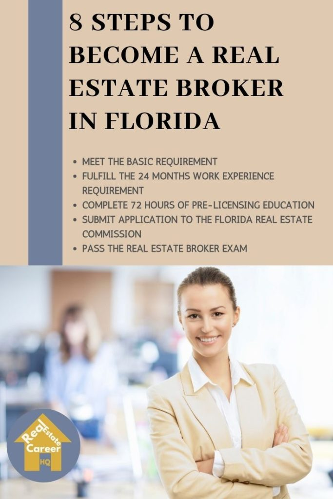 Infographic with steps to become a real estate broker in Florida