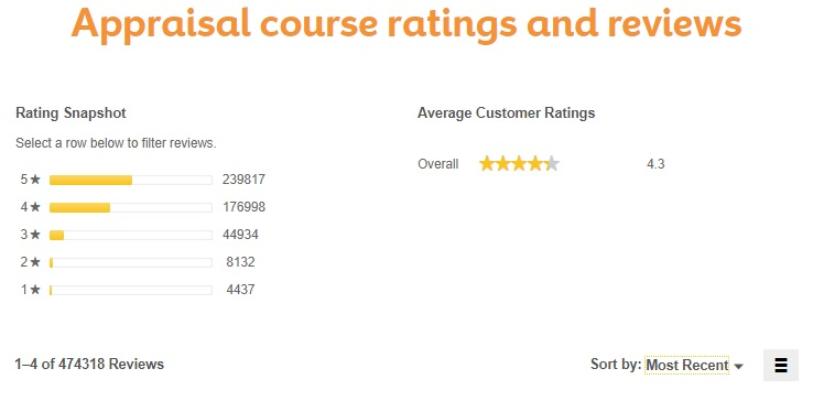 Screenshot of McKissock student rating