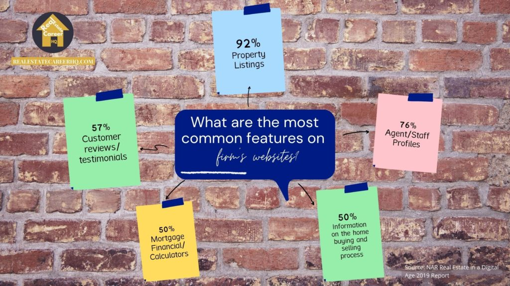Common features on real estate firm's websites
