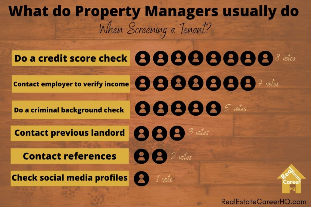 Property managers tenant screening process