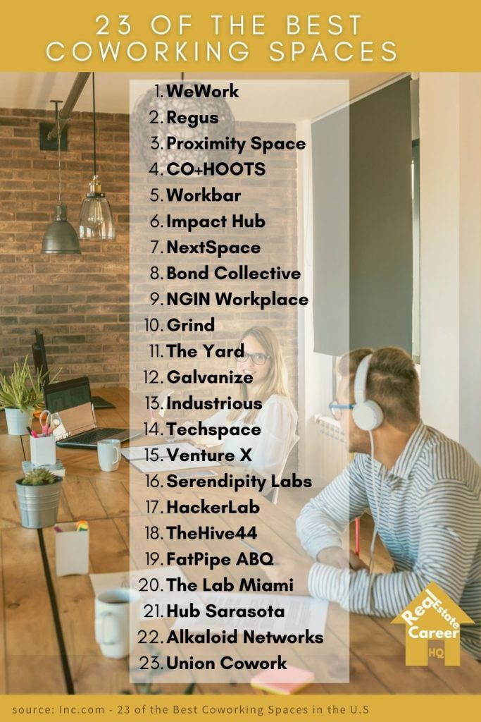 A list of coworking office spaces for property management companies